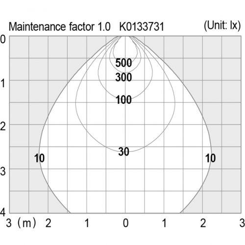 led downlight panasonic HH-LD20501K19